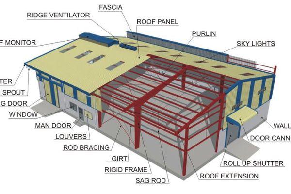 Quy trình thi công lắp dựng nhà thép tiền chế đạt chuẩn 2021